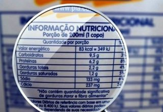 Perito em Rótulos Alimentares | 40h